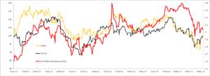 South Korea surprised the market — FIU