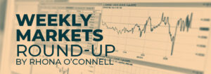 CoinInvest Weekly Markets News
