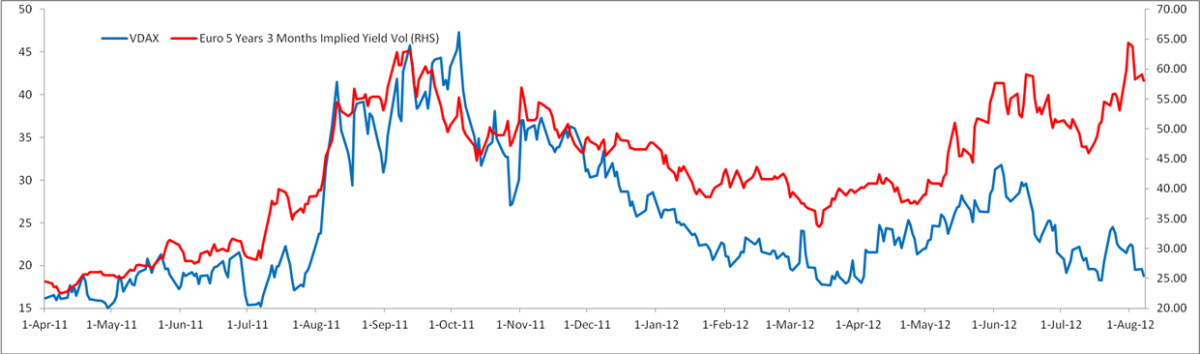 fixed-income-update-2012-08-08