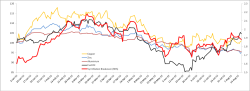 fixed-income-update-2012-08-17-a